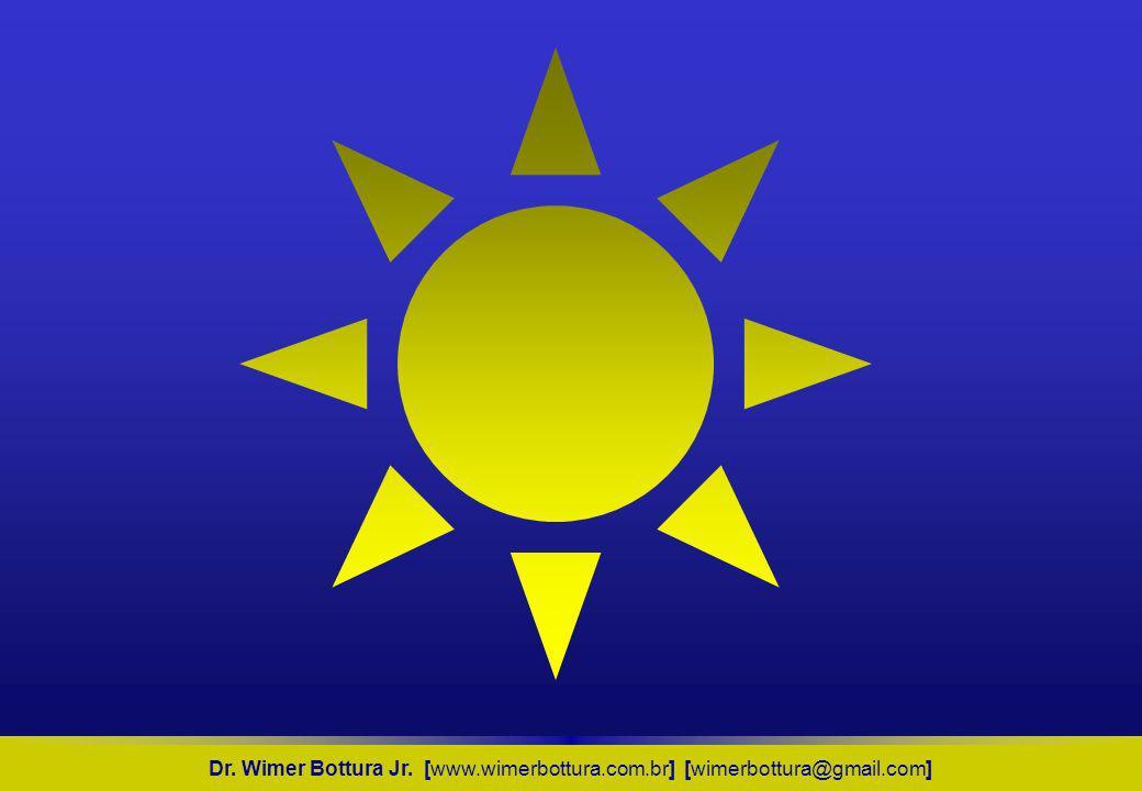 Dr. Wimer Bottura Jr. [www. wimerbottura. com. br] [wimerbottura@gmail